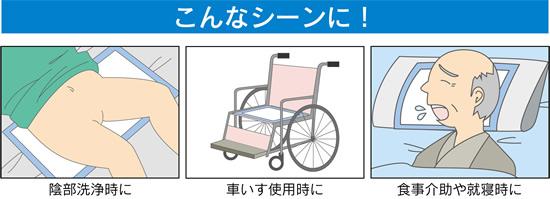 item_d-pro_kyusyuseat_point01