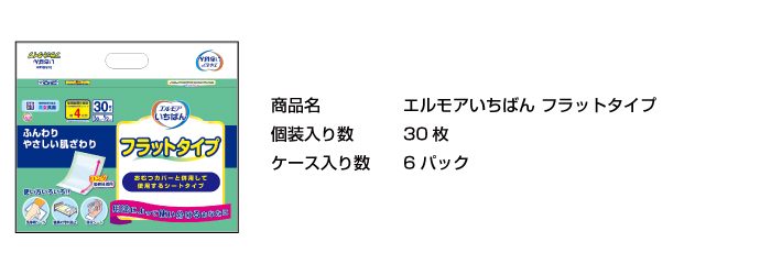 news_flat_renew