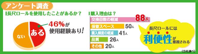 item_toilet_piko2bai_point1