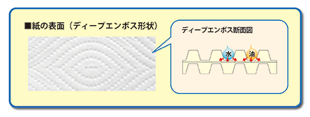 item_towel_renew2baimaki_point3